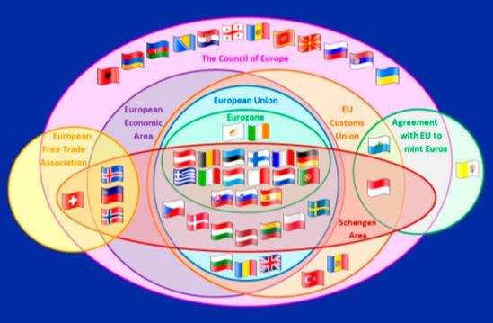 CW-Europa